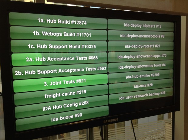 Hub build screen, green for go.
