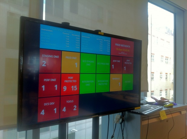 One of our experimental dashboards, powered by dashing
