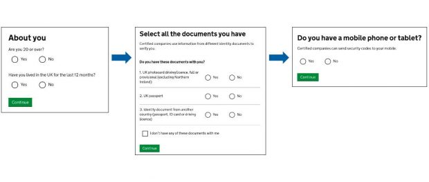 A flow diagram with screenshots of the latest GOV.UK Verify questions. First question is 'About you' asking 'are you aged 20 or over', second question is 'Select all the documents you have', and the third question is 'Do you have a mobile phone or tablet'?