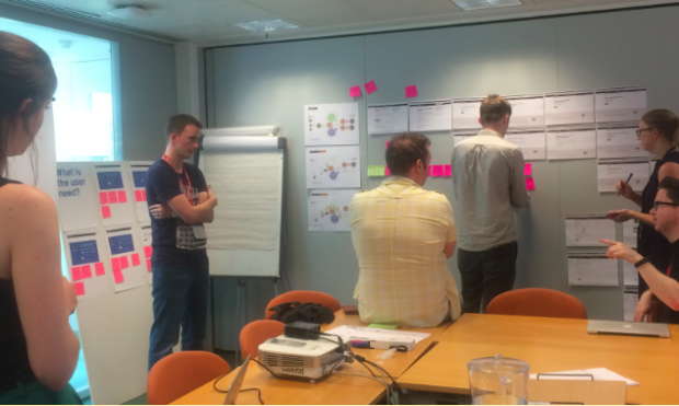 A photo of DVLA and GDS colleagues mapping out user journeys.