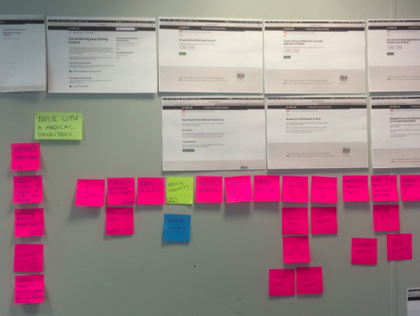 A photo showing the user needs for Tell DVLA about your medical condition using post-it notes mapped out on a wall.