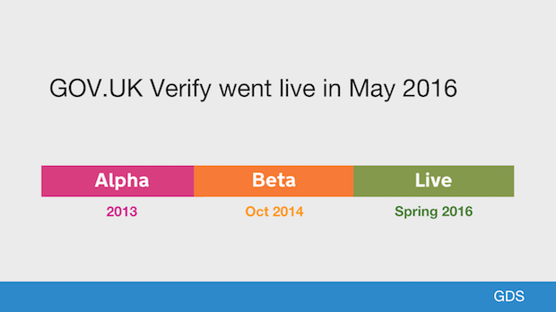 GOV.UK Verify went live in May 2016